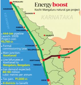 Kochi-Mangalore pipeline